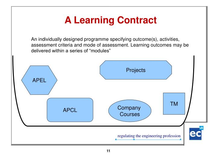 A Learning Contract