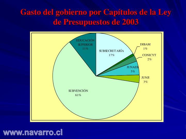 Gasto del gobierno por Capítulos de la Ley de Presupuestos de 2003