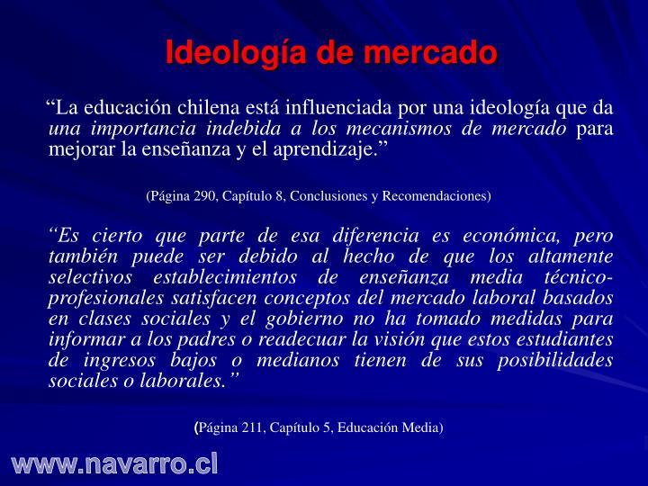 Ideología de mercado