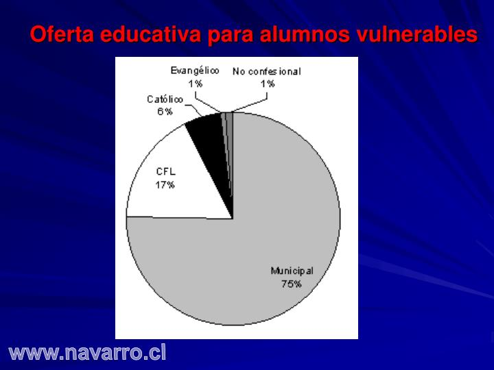 Oferta educativa para alumnos vulnerables