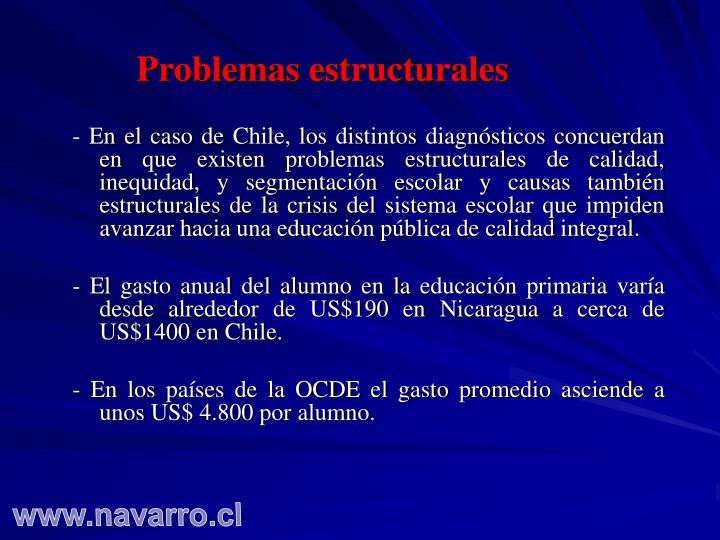 Problemas estructurales