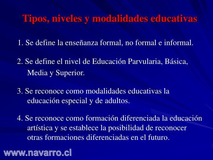 Tipos, niveles y modalidades educativas