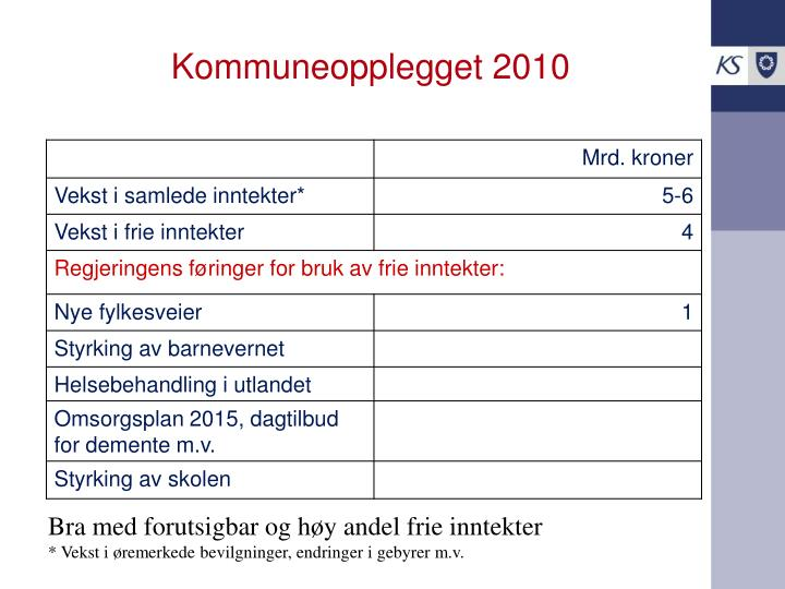 Kommuneopplegget 2010