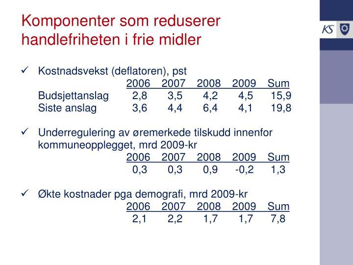 Komponenter som reduserer handlefriheten i frie midler