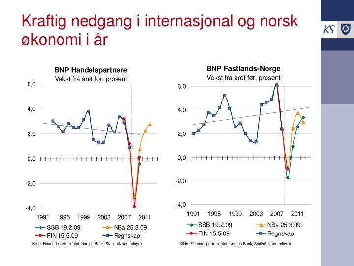 Kraftig nedgang i internasjonal og norsk økonomi i år