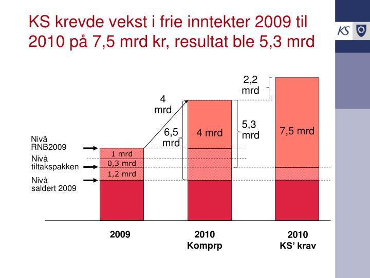 KS krevde vekst i frie inntekter 2009 til 2010 på 7,5 mrd kr, resultat ble 5,3 mrd