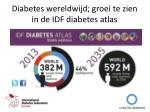 diabetes wereldwijd groei te zien in de idf diabetes atlas