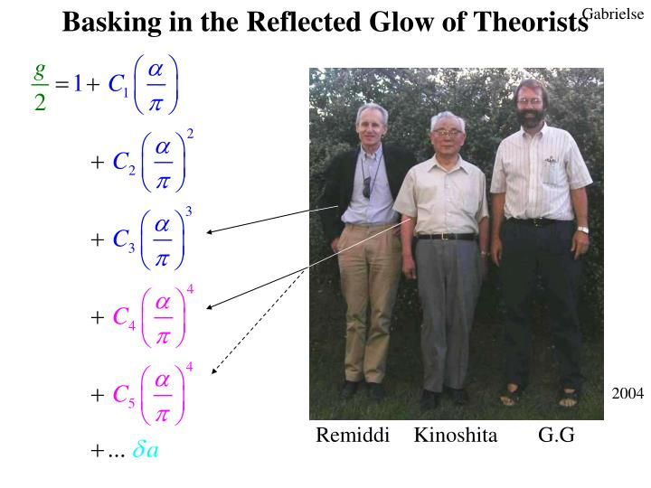 Basking in the Reflected Glow of Theorists