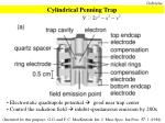 cylindrical penning trap