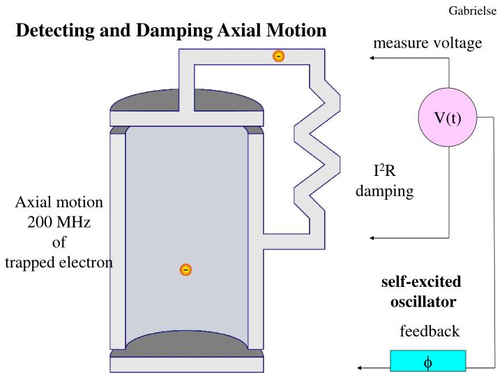 Detecting and Damping Axial Motion