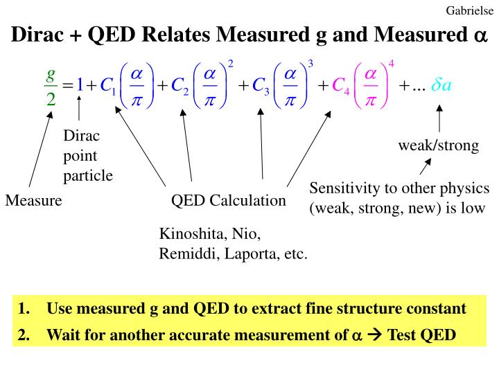 Dirac + QED Relates Measured g and Measured