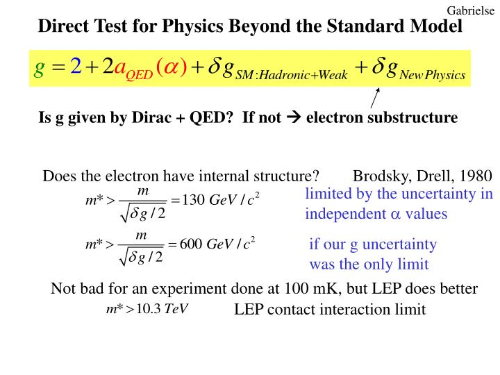 Direct Test for Physics Beyond the Standard Model