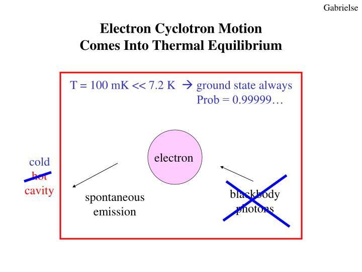 Electron Cyclotron Motion