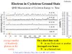 electron in cyclotron ground state