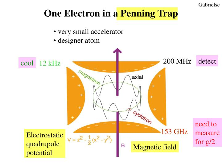 One Electron in a Penning Trap