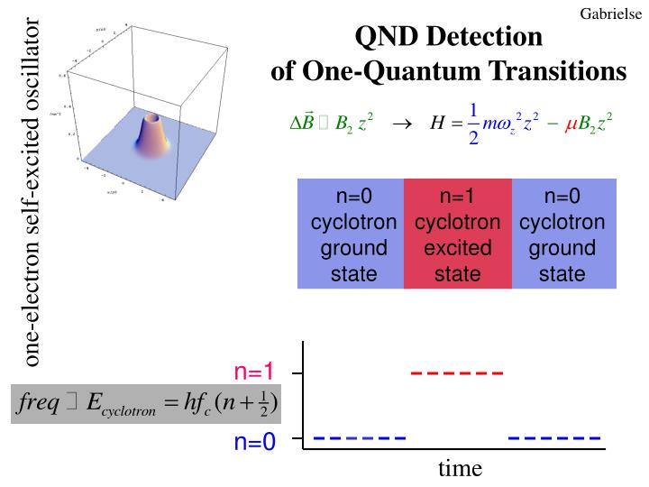 QND Detection