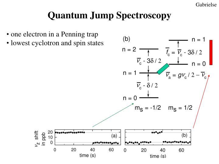 Quantum Jump Spectroscopy