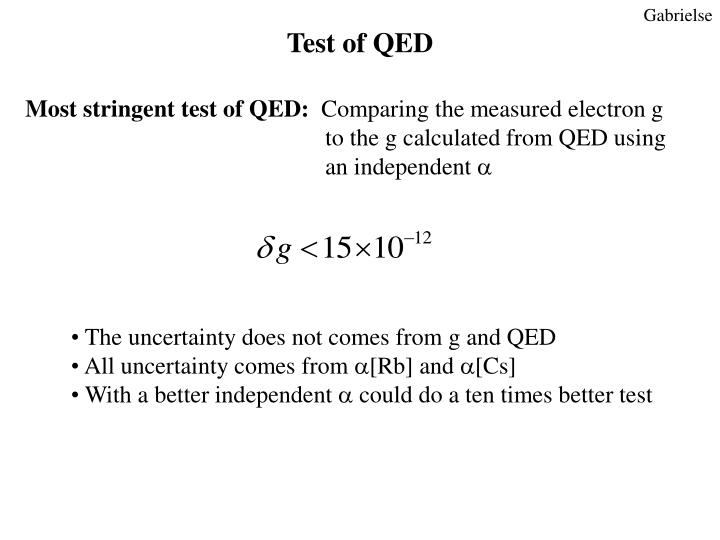 Test of QED