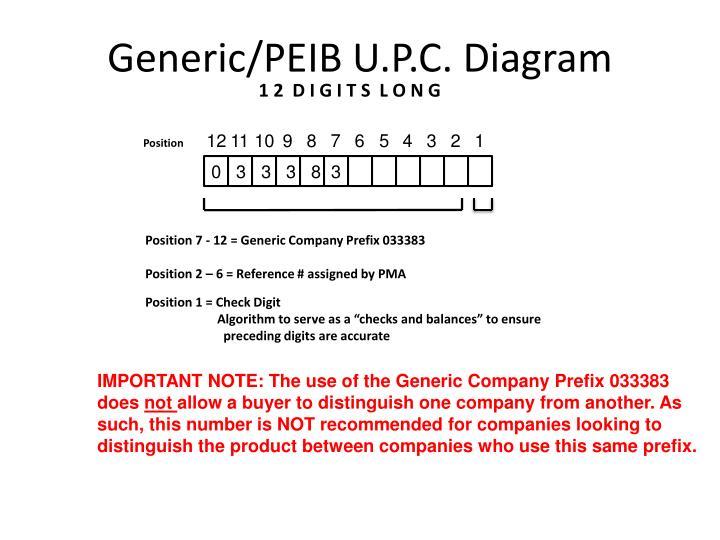 Generic/PEIB U.P.C. Diagram