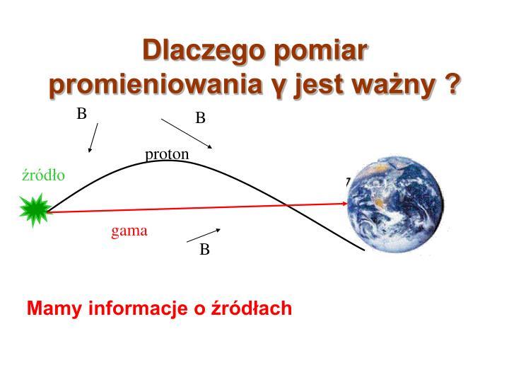 Dlaczego pomiar promieniowania γ jest ważny ?