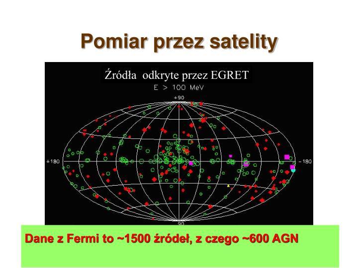Pomiar przez satelity
