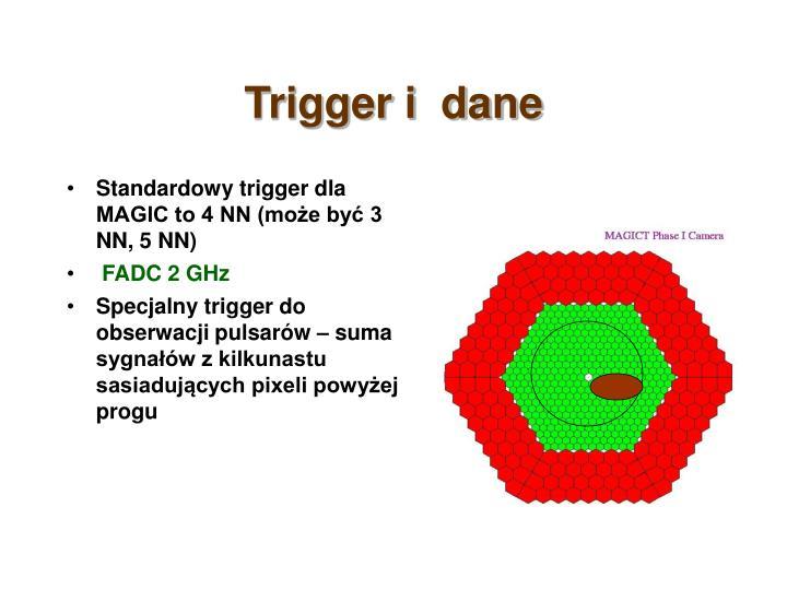 Trigger i  dane