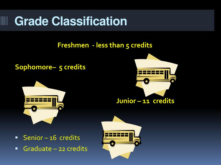 Grade Classification