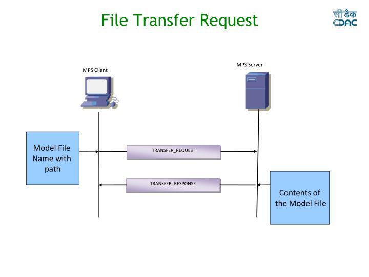 File Transfer Request