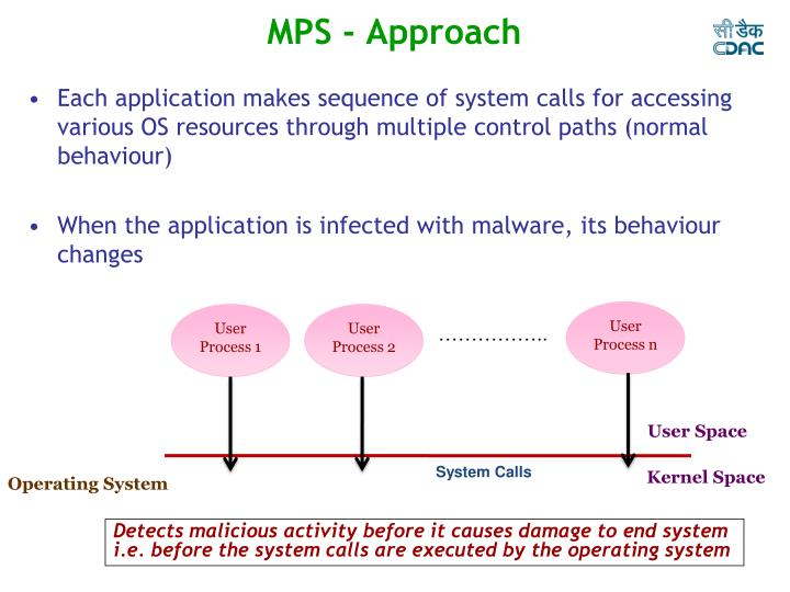 MPS - Approach