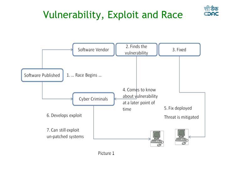 Vulnerability, Exploit and Race
