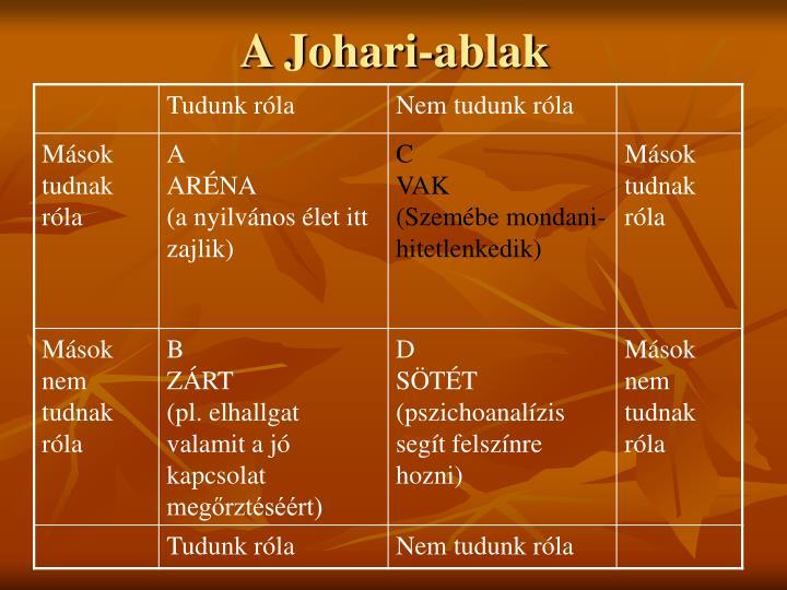 A Johari-ablak