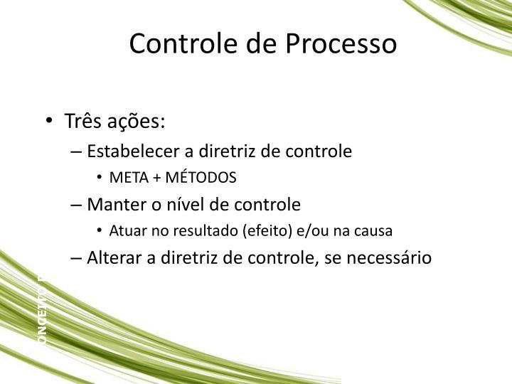 Controle de Processo