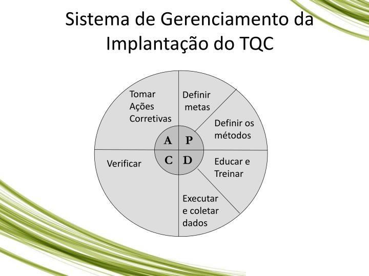 Sistema de Gerenciamento da Implantao do TQC