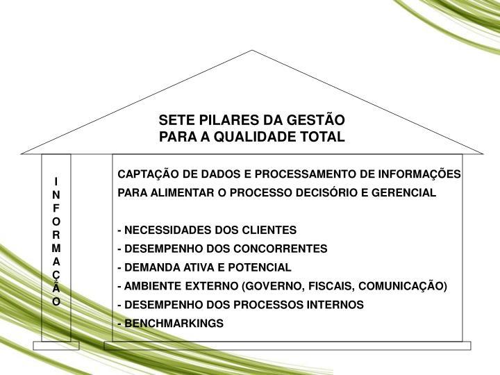 SETE PILARES DA GESTO