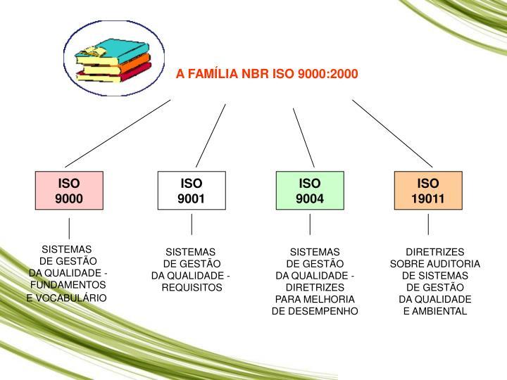A FAMLIA NBR ISO 9000:2000