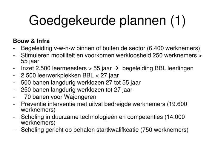 Goedgekeurde plannen (1)