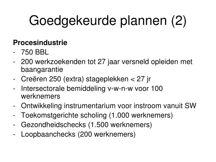 Goedgekeurde plannen (2)