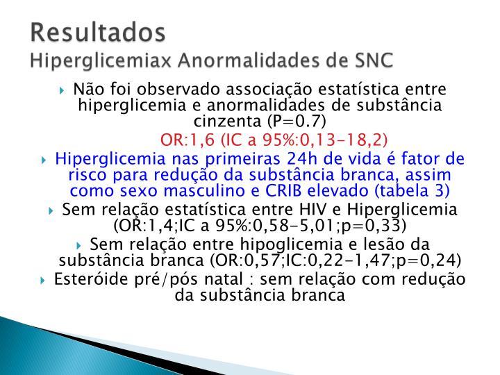 No foi observado associao estatstica entre hiperglicemia e anormalidades de substncia cinzenta (P=0.7)