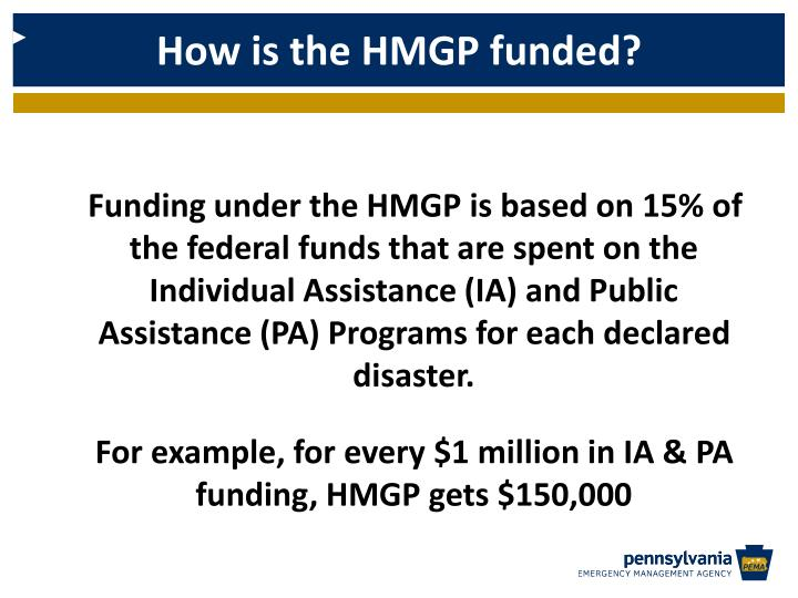 How is the HMGP funded?