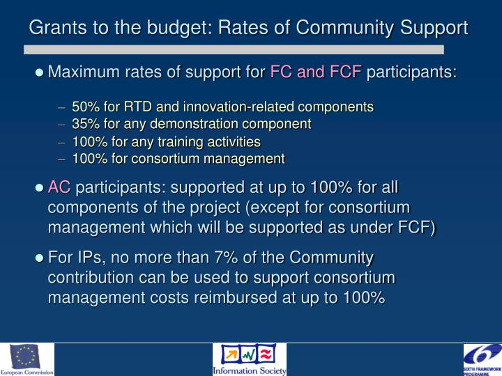 Grants to the budget: Rates of Community Support