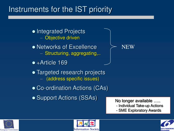 Instruments for the IST priority