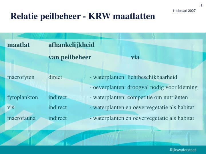 Relatie peilbeheer - KRW maatlatten