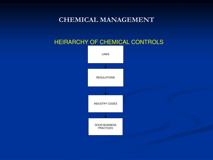 Chemical management2