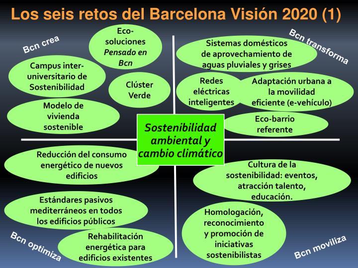 Sostenibilidad ambiental y cambio climático