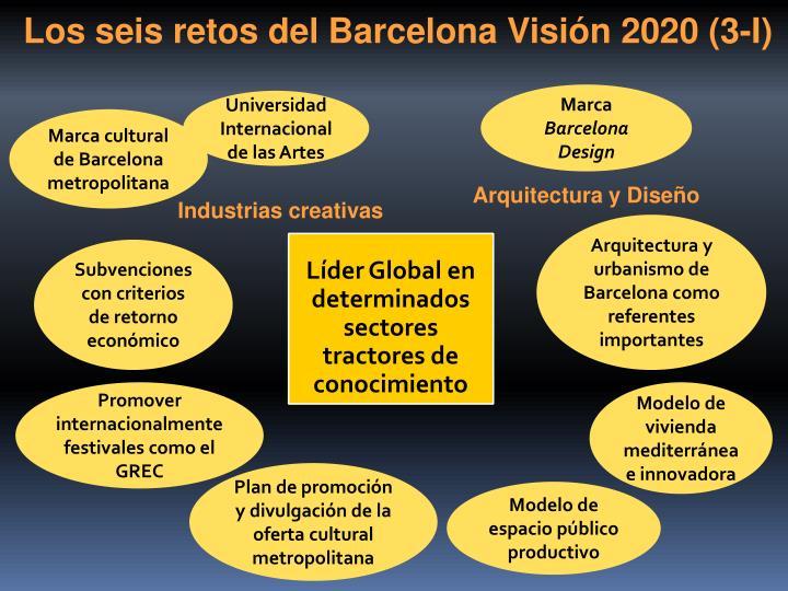 Los seis retos del Barcelona Visión 2020 (3-I)