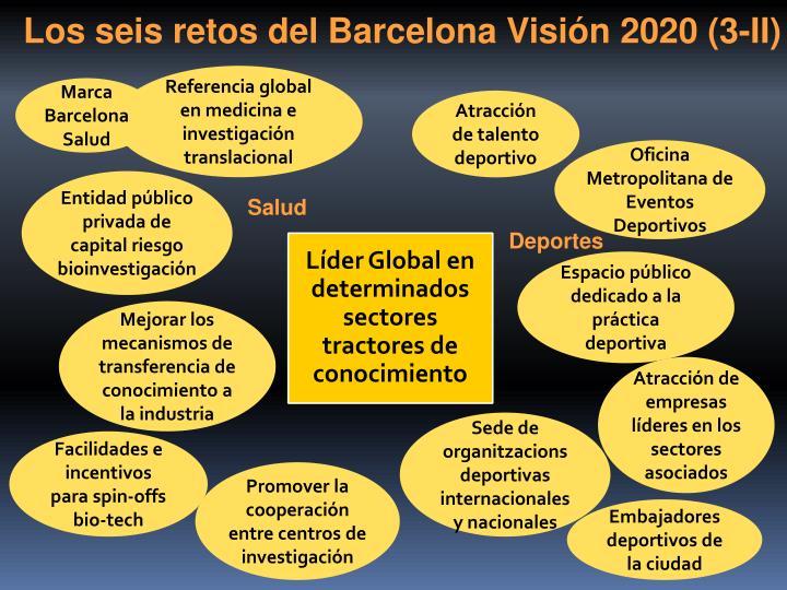 Los seis retos del Barcelona Visión 2020 (3-II)