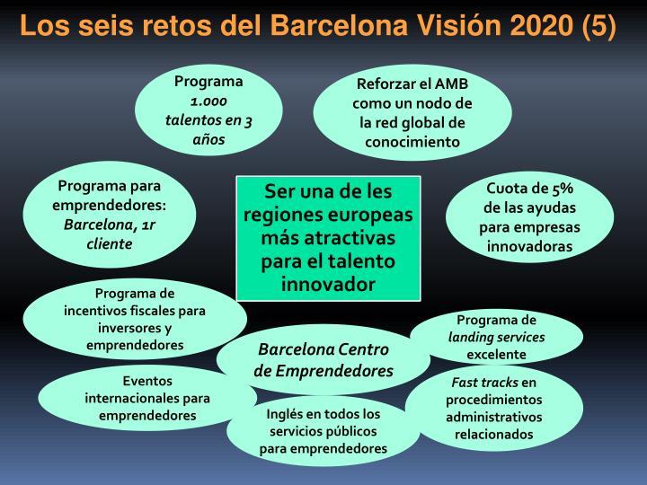 Los seis retos del Barcelona Visión 2020 (5)