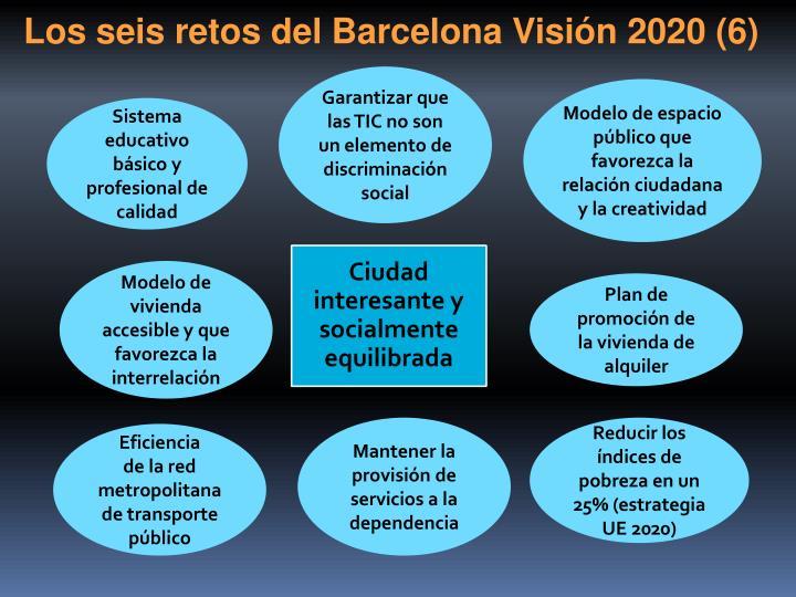 Los seis retos del Barcelona Visión 2020 (6)