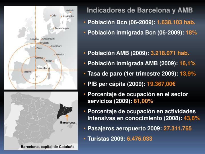 Indicadores de Barcelona y AMB