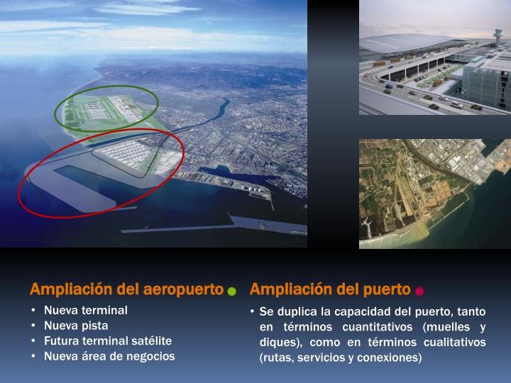 Ampliación del aeropuerto